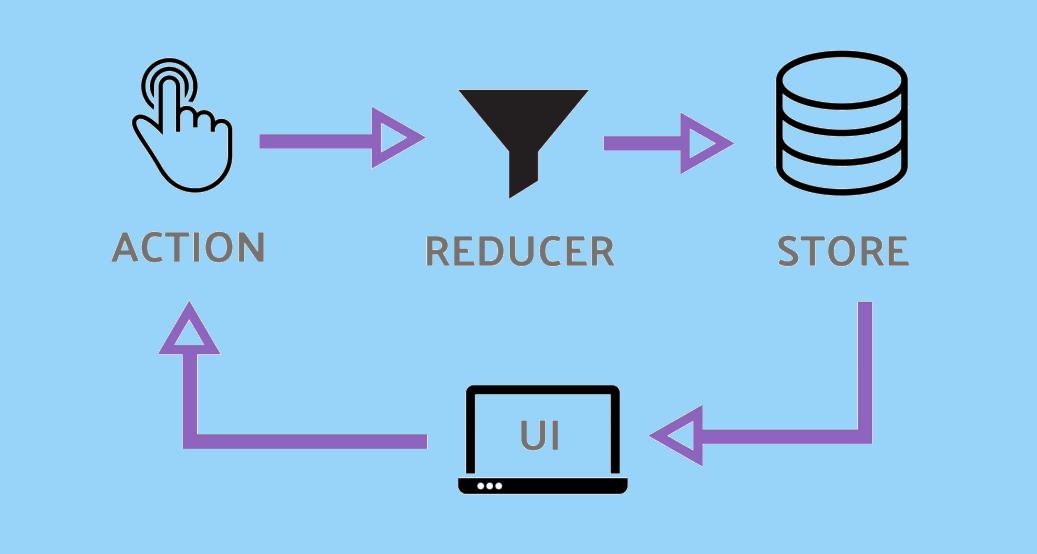 Understanding the magic behind StoreModule of NgRx (@ngrx/store)
