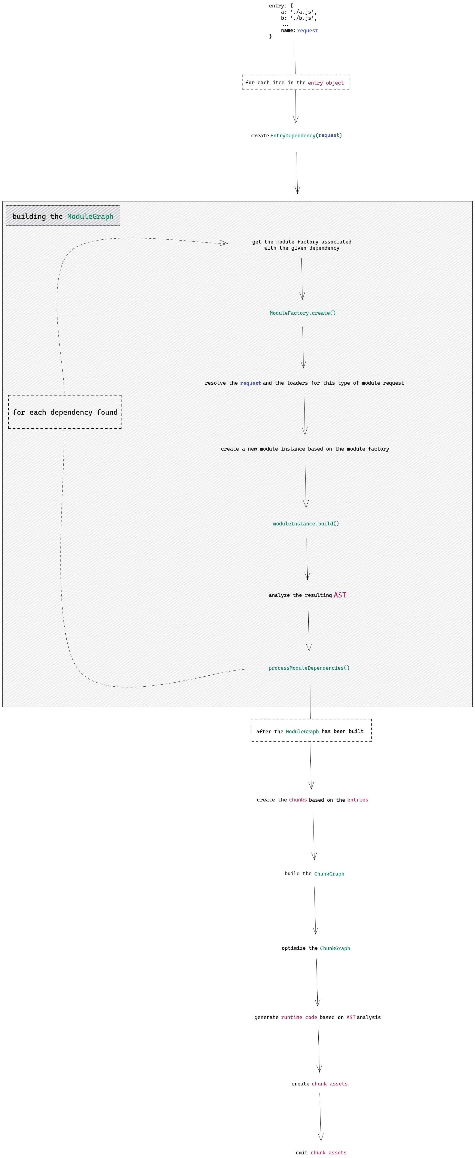 base-diagram.png