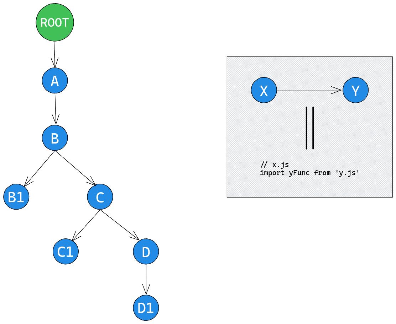 module-graph.png